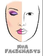 Mua Facecharts