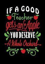 If a Good Teacher Gets an Apple