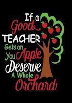 If a Teacher Gets an Apple