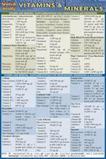 Vitamins & Minerals Quick Reference Guide af Inc. Barcharts