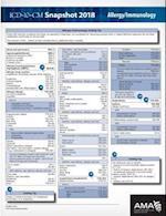 ICD-10-CM 2018 Snapshot Coding Card