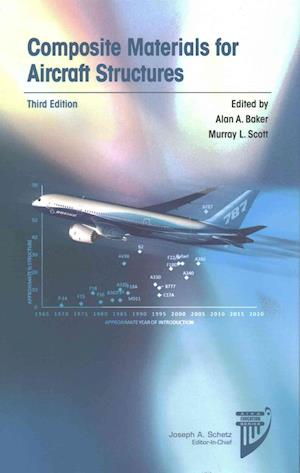 Composite Materials for Aircraft Structures