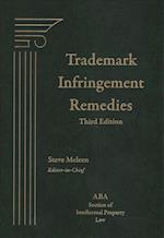 Trademark Infringement Remedies