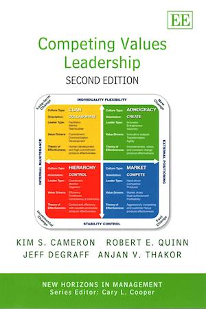 Competing values framework dissertation leadership education