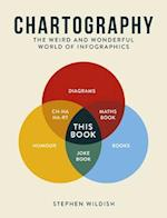 Chartography