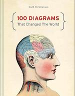 100 Diagrams That Changed the World af Scott Christianson