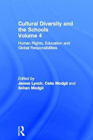 Human Rights Educ & Global R