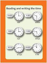 Tips Cards: Formats for Telling Time