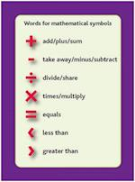 Tips Cards: Words for Mathematical Symbols