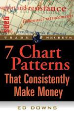 The 7 Chart Patterns That Consistently Make Money