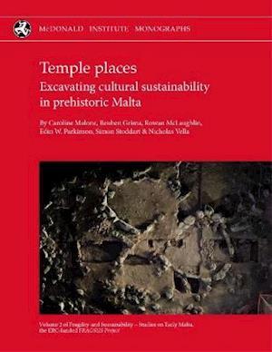 Temple Places