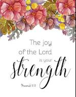 The Joy of the Lord Is Your Strength Meremiah 8