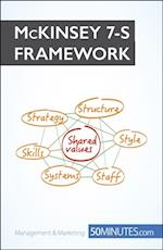 McKinsey 7S Framework (Management Marketing)