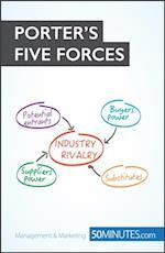 Porter's Five Forces (Management Marketing)