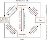 La theorie generale de l'emploi, de l'interet et de la monnaie de John M. Keynes (analyse de livre) (Book Review)