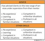 How to Make the Most of Your Performance Appraisal (Coaching)