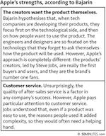 Apple and the Digital Revolution (Business Stories)