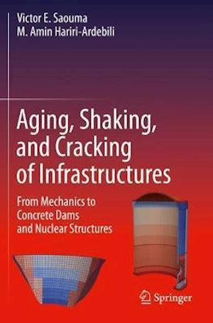 Aging, Shaking, and Cracking of Infrastructures