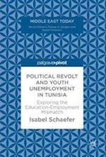 Political Revolt and Youth Unemployment in Tunisia (Middle East Today)