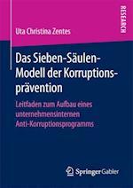 Das Sieben-Saulen-Modell Der Korruptionspravention