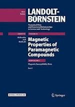Magnetic Properties of Paramagnetic Compounds af R. T. Pardasani
