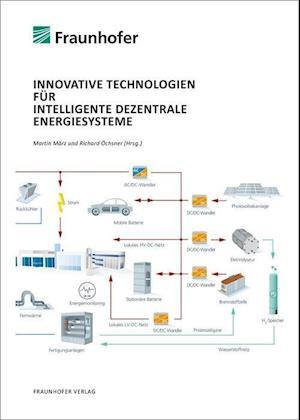 Innovative Technologien für intelligente dezentrale Energiesysteme.