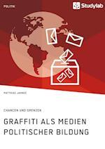 Graffiti ALS Medien Politischer Bildung. Chancen Und Grenzen