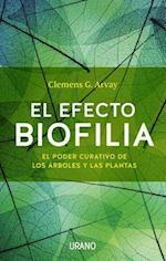 El efecto biofilia