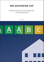 Energirenovering af større bygninger – metode og proces