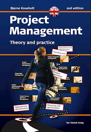 project management theory Project management is the practice of initiating, planning, executing, controlling, and closing the work of a team to achieve specific goals and meet specific success criteria at the specified time.