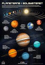 FAKTA plakat - Solsystemet (FAKTA plakat)