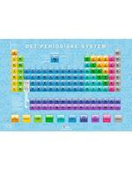 FAKTA plakat - Det periodiske system (FAKTA plakat)