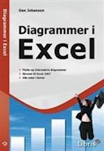Diagrammer i Excel