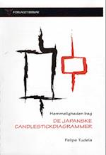 Hemmeligheden bag de japanske candlestickdiagrammer