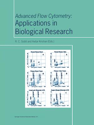 Advanced Flow Cytometry: Applications in Biological Research
