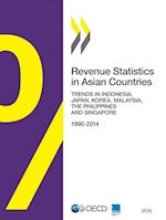 Revenue Statistics in Asian Countries 2016