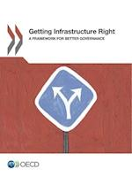 Getting Infrastructure Right