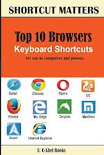 Top 10 Browsers Keyboard Shortcuts